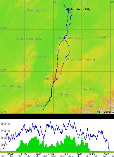 OLC Flight information - SwenHoltmann (DE) - 02 07 2011